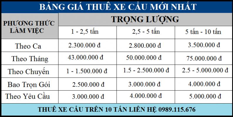 Bảng Giá Cho Thuê Xe Cẩu Năm 2021